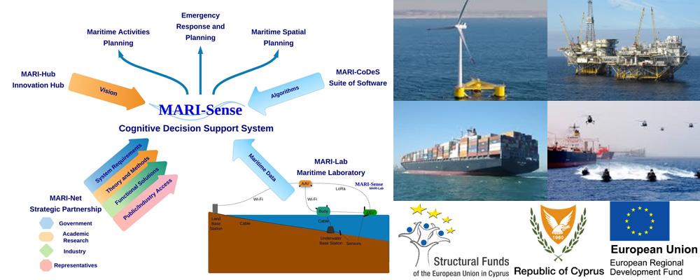 MARI-Sense: Maritime Cognitive Decision Support System