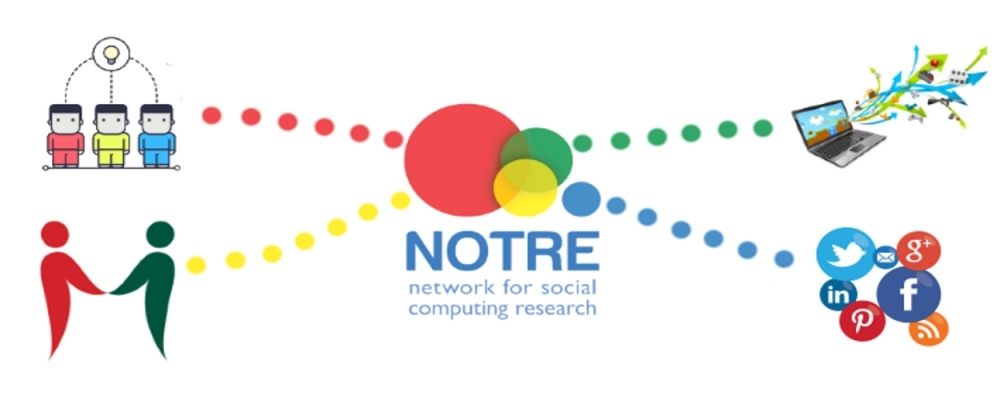 Network for Social Computing Research